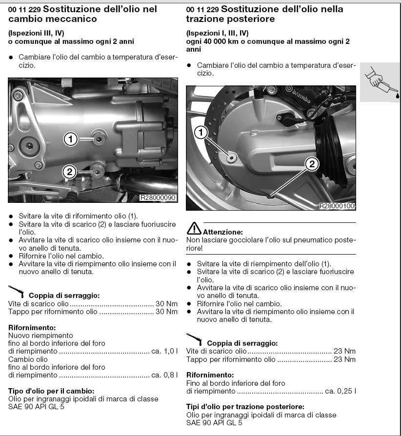 OLIO CAMBIO AUTOMATICO - Forum di Quattroruote